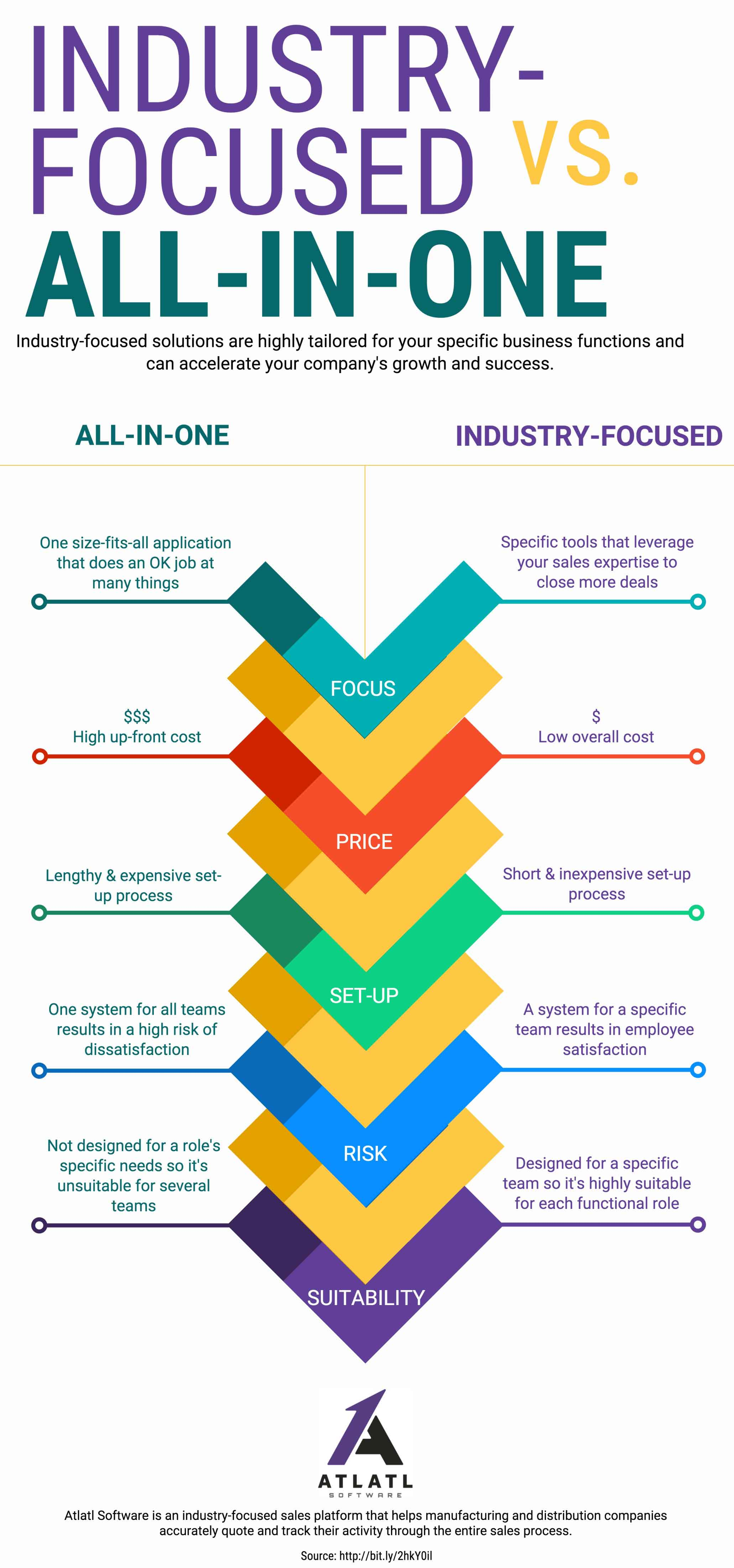 industry-focused-vs.-all-in-one-infographic-(1).jpg